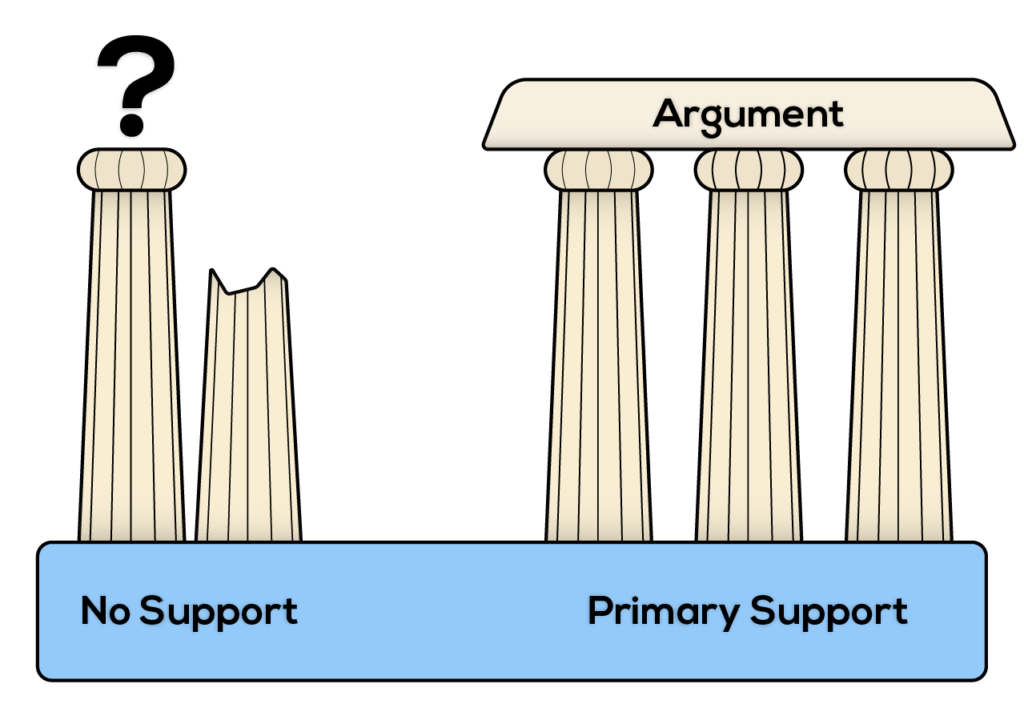Broken pillars supporting no argument next to stable pillars supporting an argument